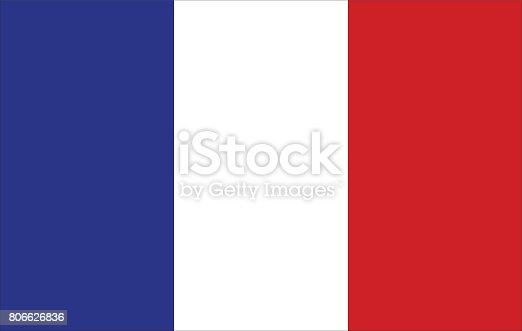 istock France flag 806626836