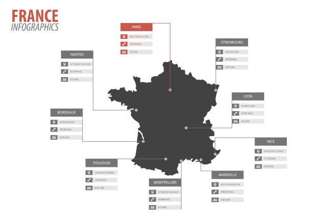 illustrations, cliparts, dessins animés et icônes de illustration de statistique france carte forme vectorielle infographie ville - nantes