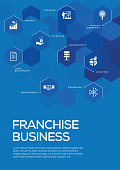 Franchise Business. Brochure Template Layout, Cover Design
