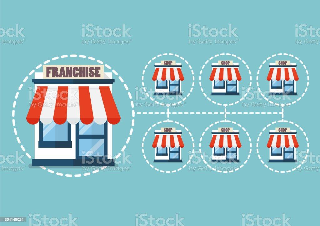 Franchise business in flat style vector art illustration