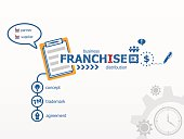 Franchise concept and notebook for efficiency, creativity, intel