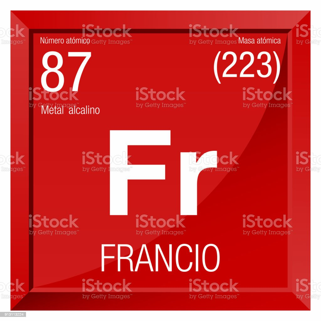 Francio Symbol Francium In Spanish Language Element Number 87 Of The