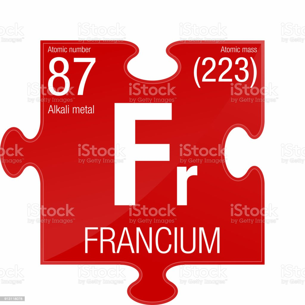 Francium Symbol Element Number 87 Of The Periodic Table Of The