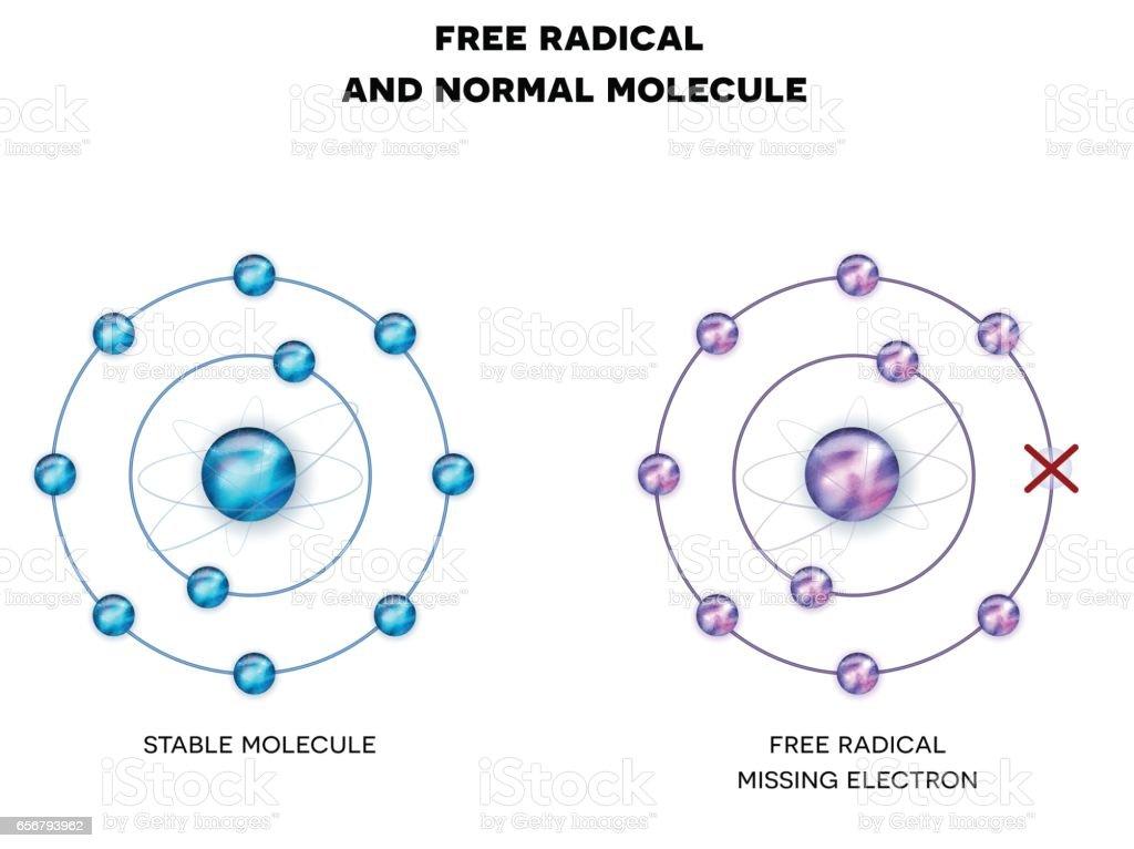 Free radical - ilustración de arte vectorial
