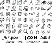 Freehand drawing school items . Back to School. Vector illustration. Set eps10