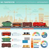 Freight trains wagonst flat design presentation. Cargo train