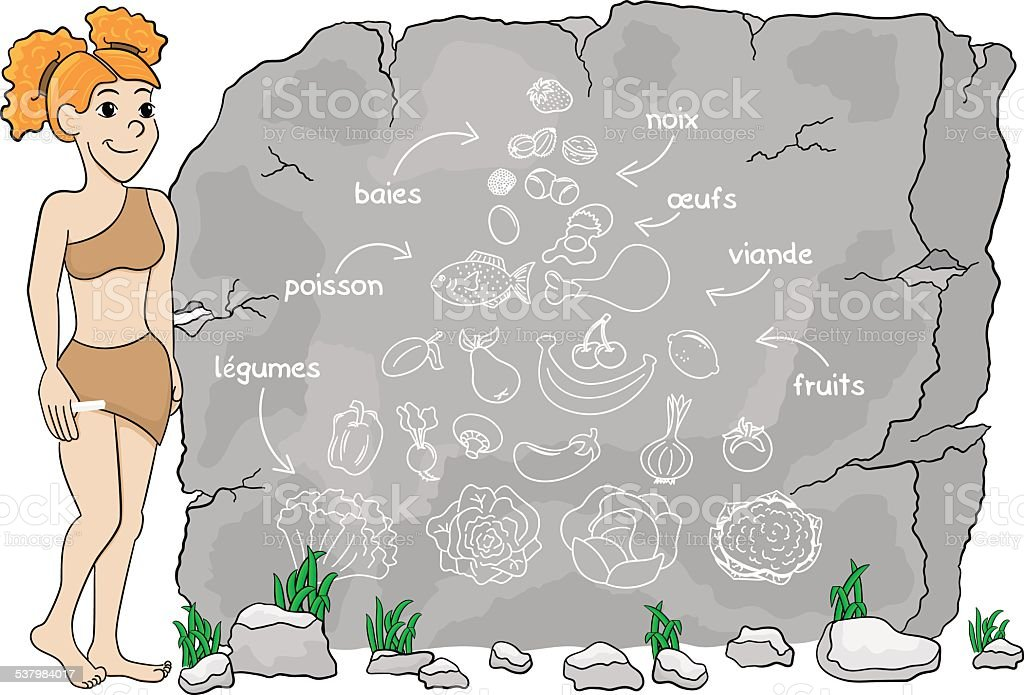 french cave woman explains paleo diet using a food pyramid vector art illustration