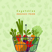 Fresh and organic vegetables in shopping basket. Grocery shopping food concept.
