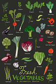 Vector illustration of a set of vegetables and herbs. This is an EPS 8 file. No transparencies.