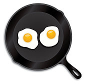 istock Fried Eggs Iron Skillet 1054126304