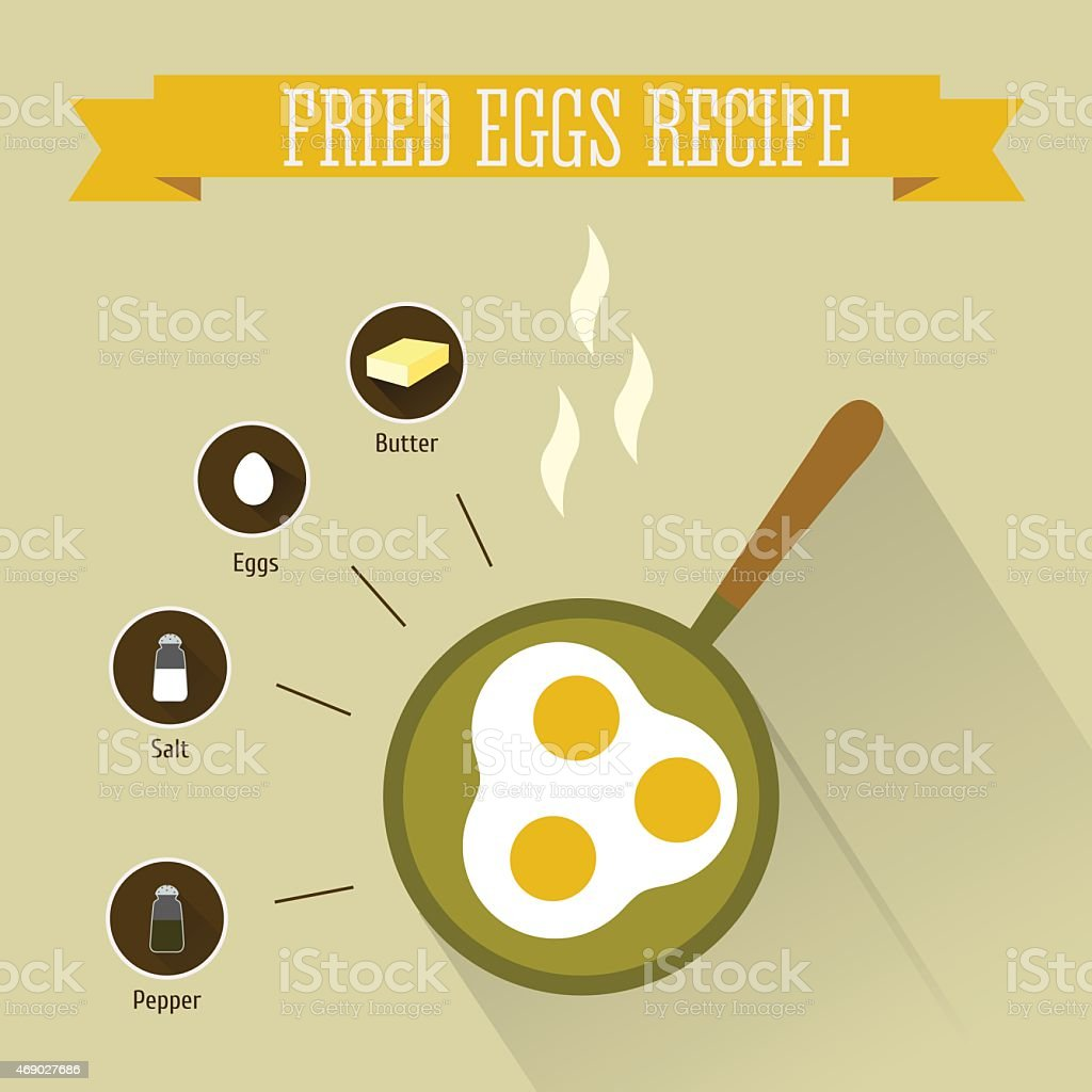 Fried eggs recipe vector art illustration