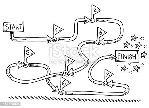 Hand-drawn vector drawing of a From Start to Finish Concept with Numbered Stages. Black-and-White sketch on a transparent background (.eps-file). Included files are EPS (v10) and Hi-Res JPG.