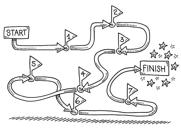 From Start to Finish Numbered Stages Drawing Hand-drawn vector drawing of a From Start to Finish Concept with Numbered Stages. Black-and-White sketch on a transparent background (.eps-file). Included files are EPS (v10) and Hi-Res JPG. business stock illustrations
