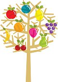 Fruit tree design. Please see some similar pictures in my lightboxs:
