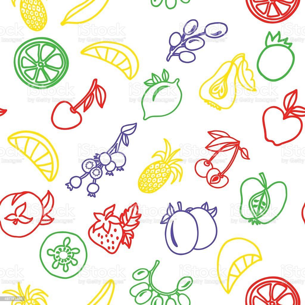 контурные изображения фрукты
