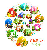 Vitamins in fruits, vegetables and nuts poster or multivitamin complex. Vector healthy vitamins in pineapple or orange fruit, cauliflower and tomato vegetable capsules or coconut and walnut minerals