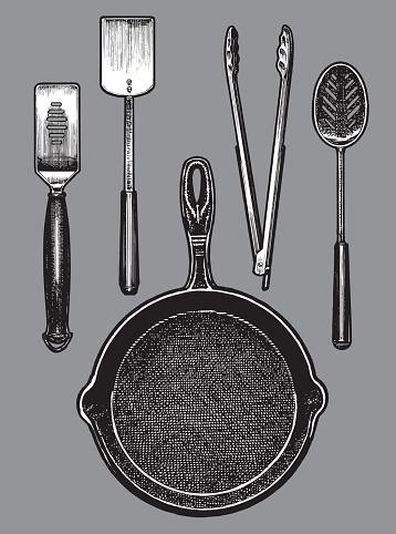 Frying Pan and Cooking Tools - Spatula, Tongs, Spoon