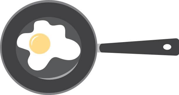 bildbanksillustrationer, clip art samt tecknat material och ikoner med stekpanna med ägg. vektor - frying pan