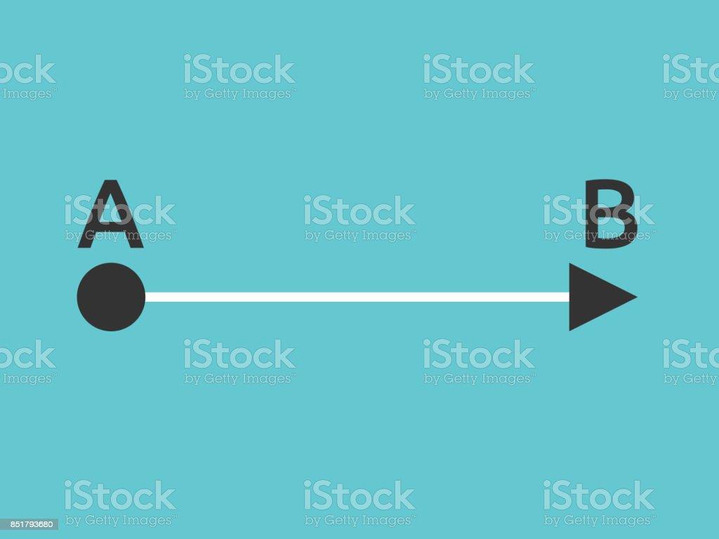 fStraight simple solution concept vector art illustration
