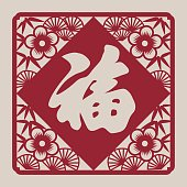 """Fu Character(Chinese traditional paper-cut art),The text in the picture is """"Fu"""",Meaning blessing,and good fortune."""