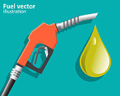 Fuel pump , Petrol station. Vector illustration.