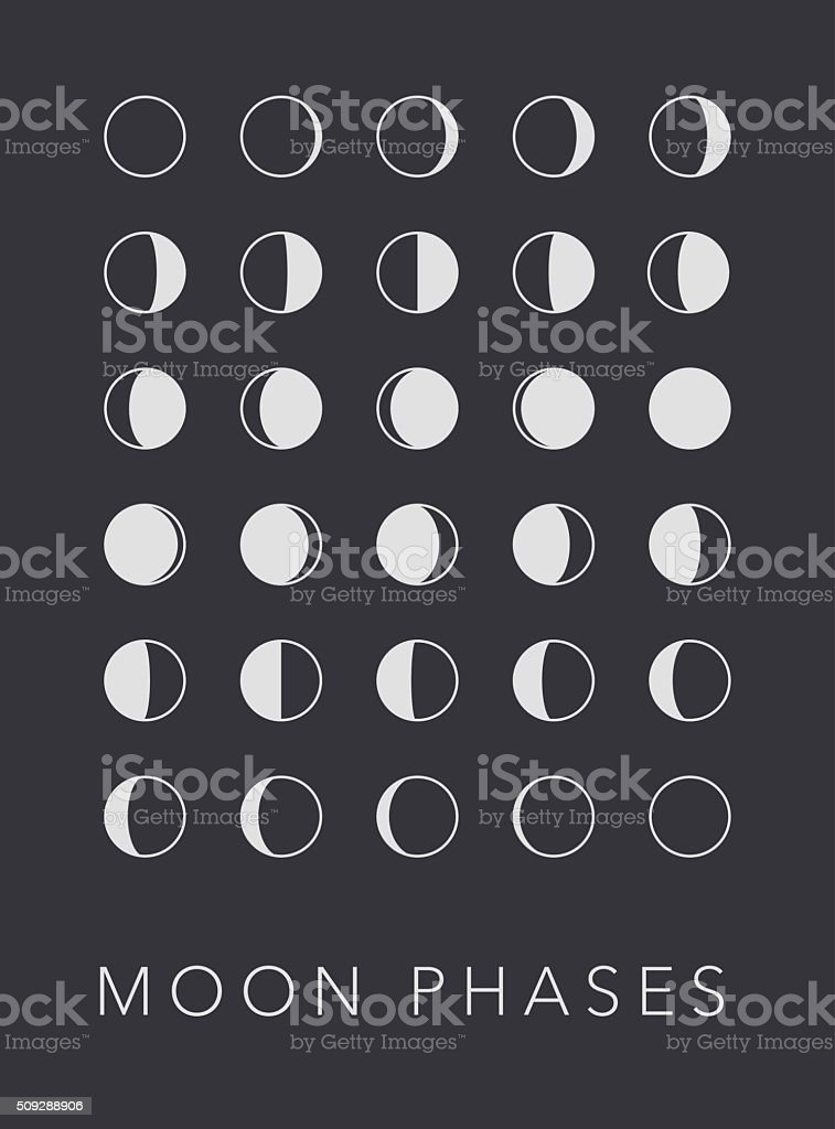 Full cycle moon phases vector background vector art illustration