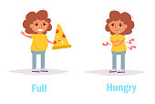 Full Hungry Opposite Antonyms