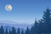 """This illustration is a background of the text for """"scenery of astronomical""""."""