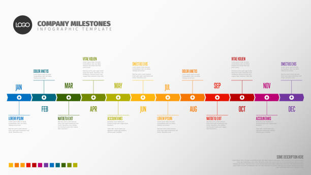 Full year timeline template Full year timeline template with all months on a horizontal time line infographic stock illustrations