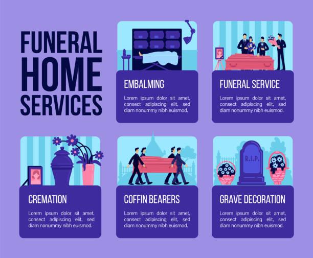 bestattung home dienstleistungen flache farbe vektor information infografik vorlage - storytelling grafiken stock-grafiken, -clipart, -cartoons und -symbole