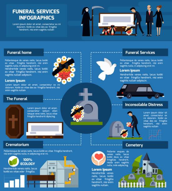 bildbanksillustrationer, clip art samt tecknat material och ikoner med begravningstjänster platt infographics - ljus på grav