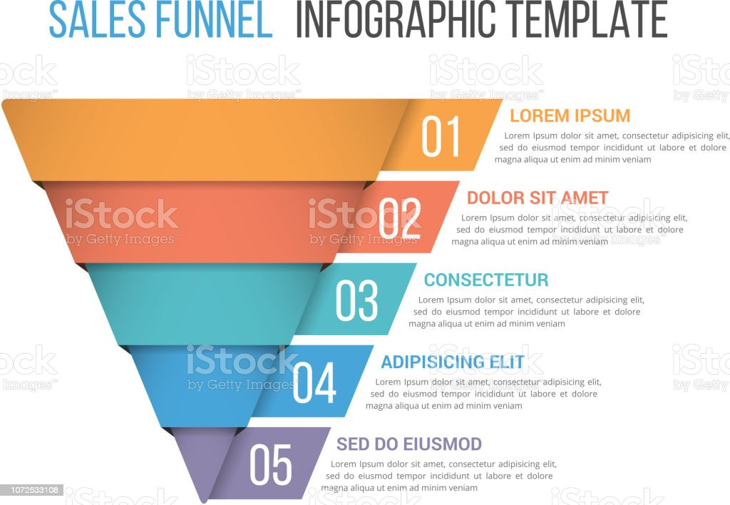 Funnel Diagram Template – artystyczna grafika wektorowa