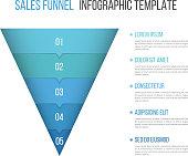 Funnel Diagram Template