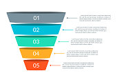 istock Funnel diagram with 5 steps. Marketing pyramid or sales conversion cone. Business infographic template. Vector illustration. 1249766873