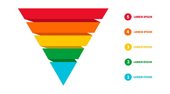 Funnel infographic template. Vector illustration. Cone diagram or graphic.
