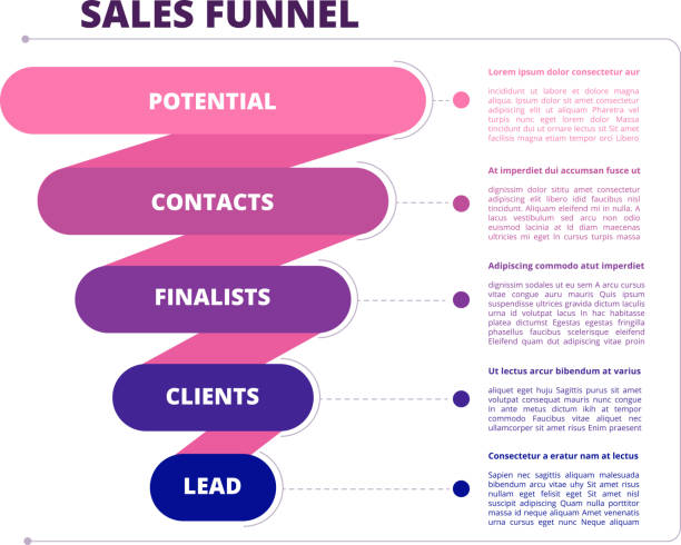 funnel sales. marketing business symbols of leads generation and conversion vector infographic picture - инфографика stock illustrations