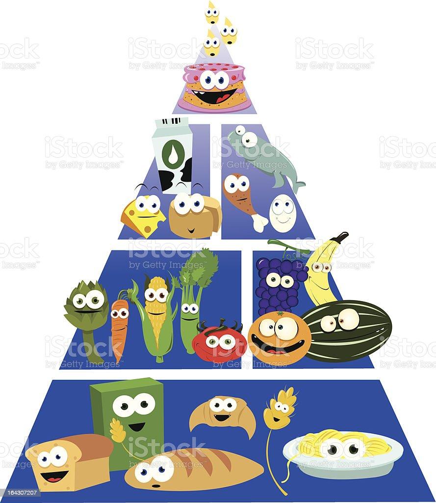 Funny Food Pyramid royalty-free stock vector art