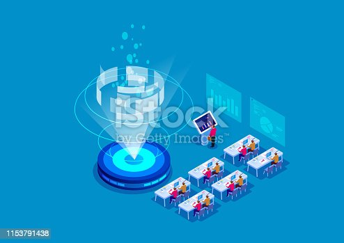 Future digital technology and business training