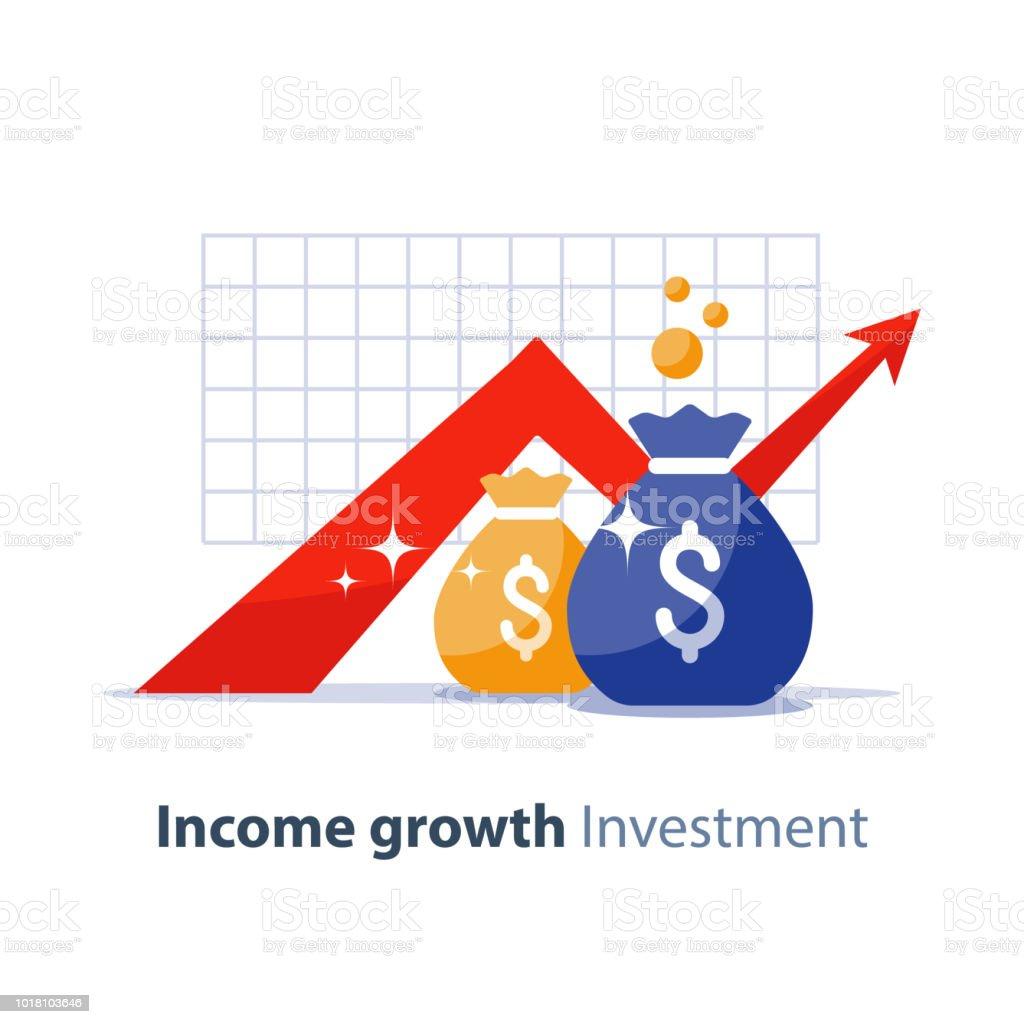 Super fund investment option