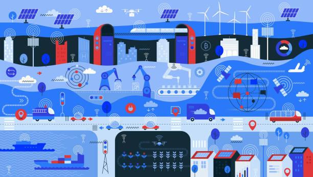 Die Zukunft ist da – Vektorgrafik