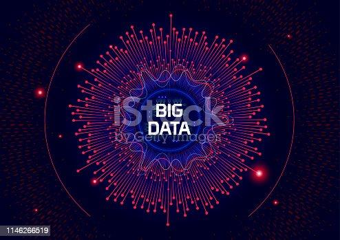 Futuristic Big Data Technology.