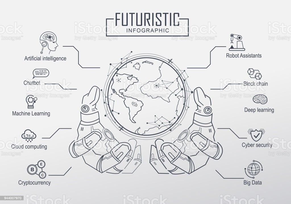 Futuristic in Industry 4.0 and business. with keyword icon. Ai, robot assistant, Cloud, big data and automation. Concept robot hand holding the world. vector art illustration