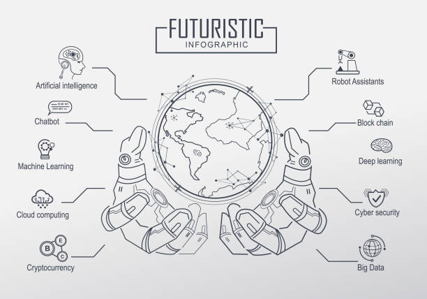 futuristic in industry 4.0 and business. with keyword icon. ai, robot assistant, cloud, big data and automation. concept robot hand holding the world. - artificial intelligence stock illustrations, clip art, cartoons, & icons