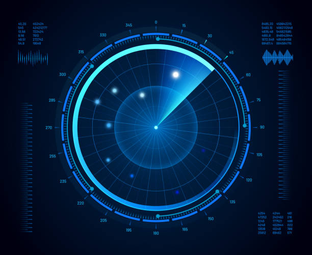 futuristic radar. military navigate sonar, army target monitoring screen and radar vision interface map vector isolated concept - radar stock illustrations