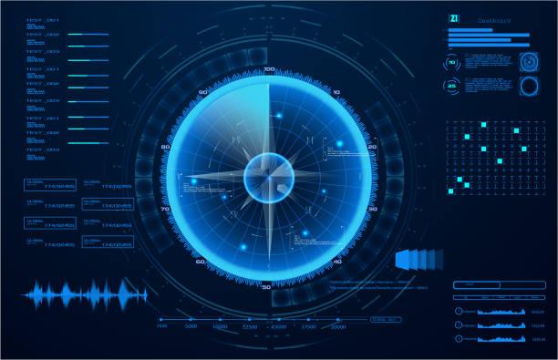 futuristic radar. military navigate sonar.futuristic concept hud, gui style - radar stock illustrations