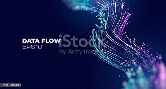 istock Futuristic wave, Futuristic data stream vector background. Data vortex stream technology. Cyberpunk funnel. 1251018499