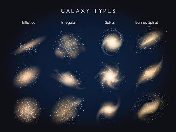 типы векторные иконки галактика - астрономия stock illustrations