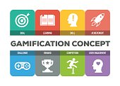 Gamification Colorful Icons Set