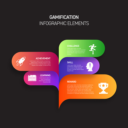 Gamification Infographic Design Template with Icons and 5 Options or Steps for Process diagram, Presentations, Workflow Layout, Banner, Flowchart, Infographic.