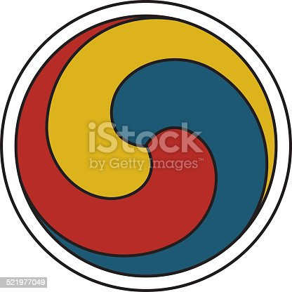 Gankyil (wheel of joy), a symbol and ritual tool used in Tibetan and East Asian Buddhism on white Background. It is composed of three swirling and interconnected blades. The Symbol refers to the three Buddhist jewels (Buddha, Dharma and Sangha).